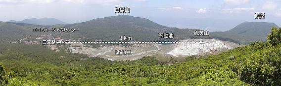 硫黄山からの1km距離