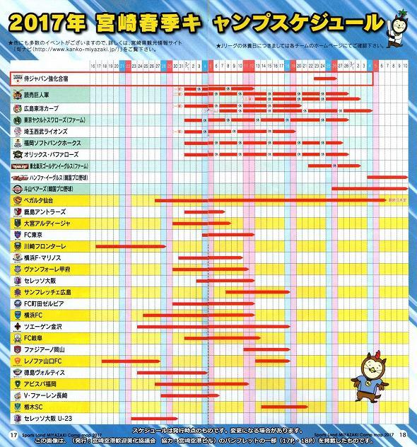 2017年 宮崎春季キャンプスケジュール(野球・Jリーグなど)