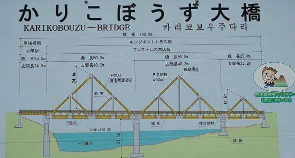 かりこぼうず大橋 説明板