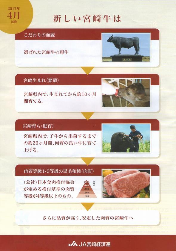 2017年4月以降 新しい宮崎牛は