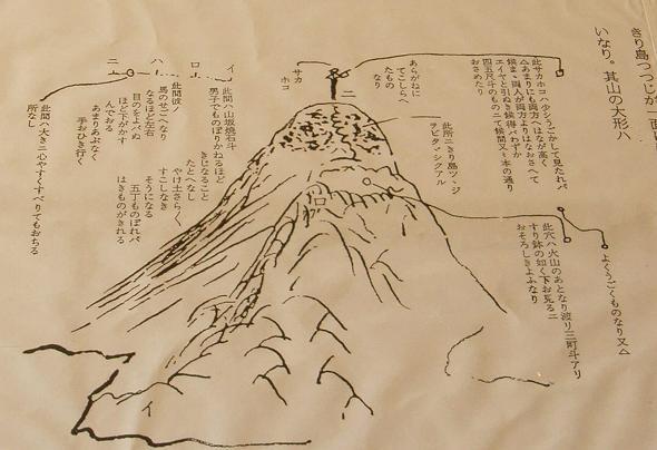 坂本龍馬の手紙の天逆鉾