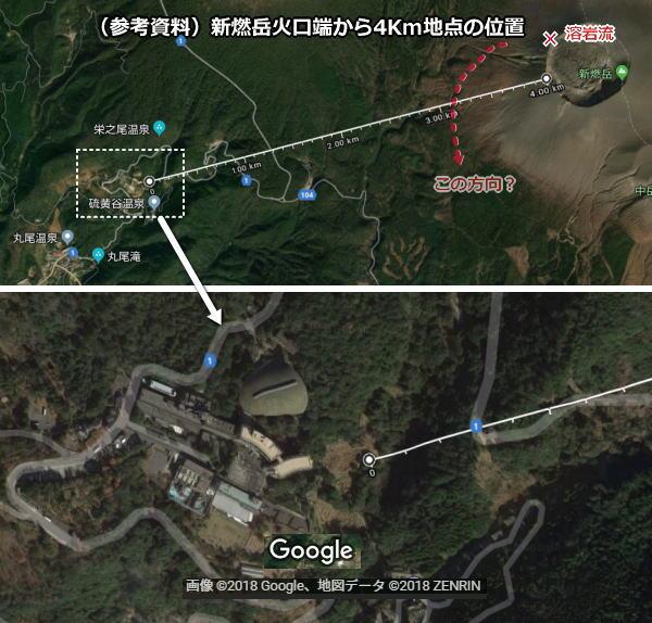 新燃岳火口端から距離4kmの位置