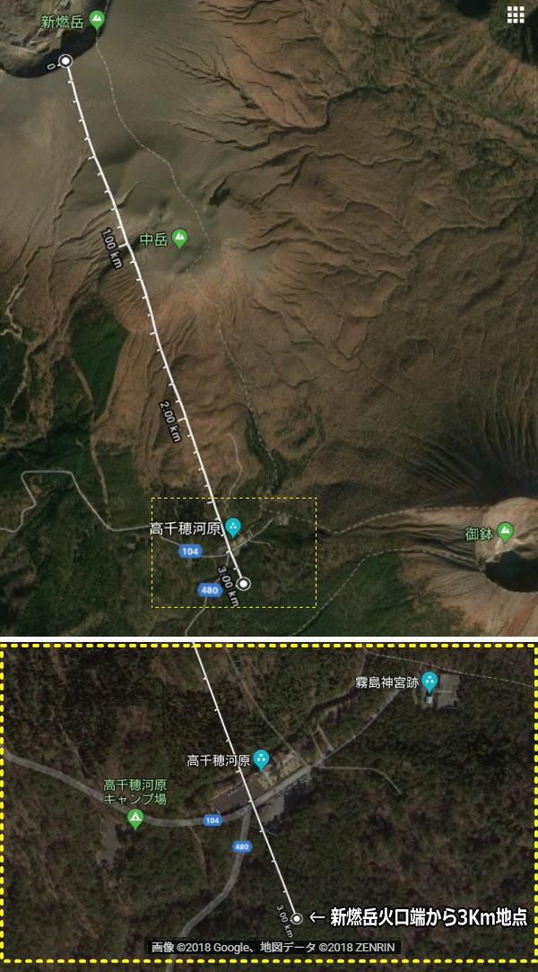 新燃岳火口端から3km地点