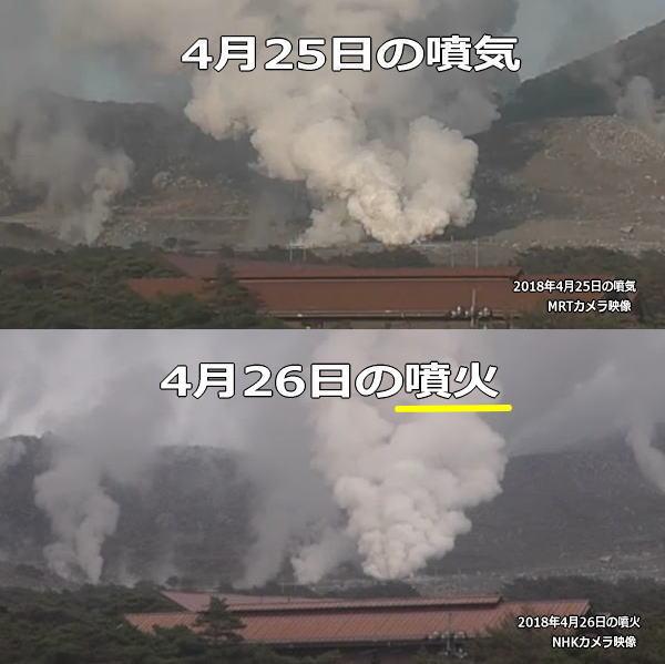 噴火噴気比較