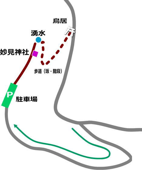 妙見神社概略マップ