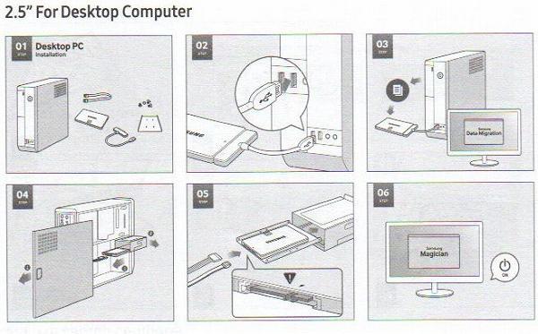 SSD転送