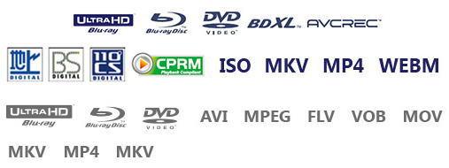 CyberLink社製の「PowerDVD 20 Ultra」