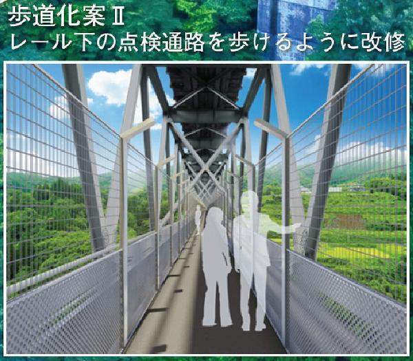 高千穂鉄道跡地公園化構想に向けて 町広報より