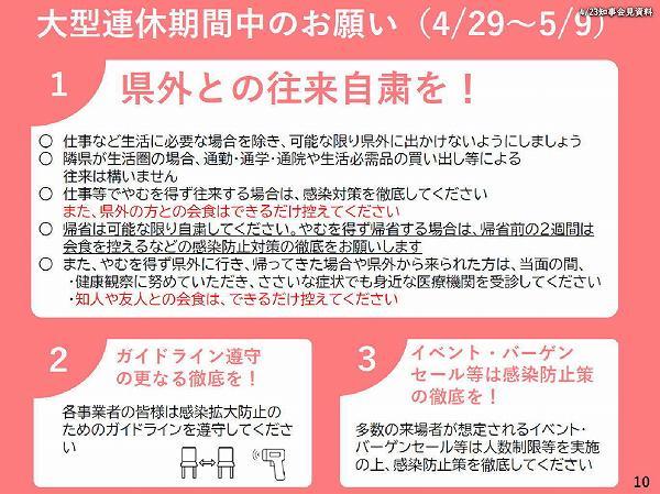 大型連休期間中のお願い(4/29〜 5/9)