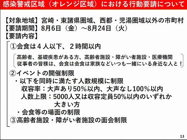 2021/08/04 河野知事会見資料より