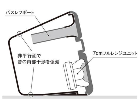 YAMAHA NX-50B(コンパクト パワードスピーカー)